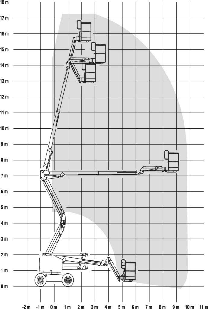 gelenktele18ma-689x1024