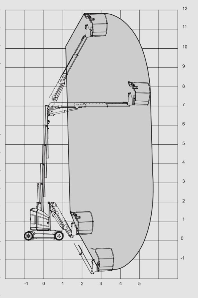 hubmast12-lastdiagramm