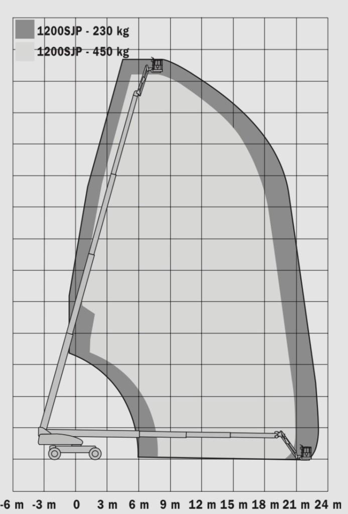lastdiagramm-39m