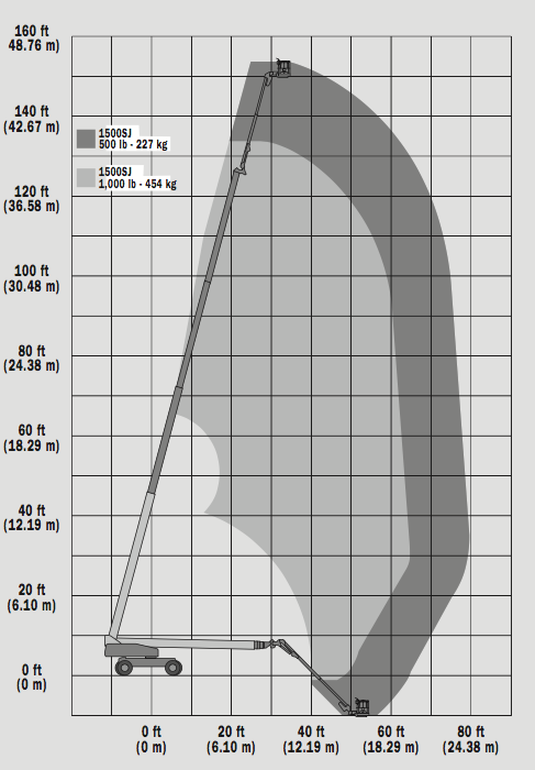 Teleskopbuehne43m_2