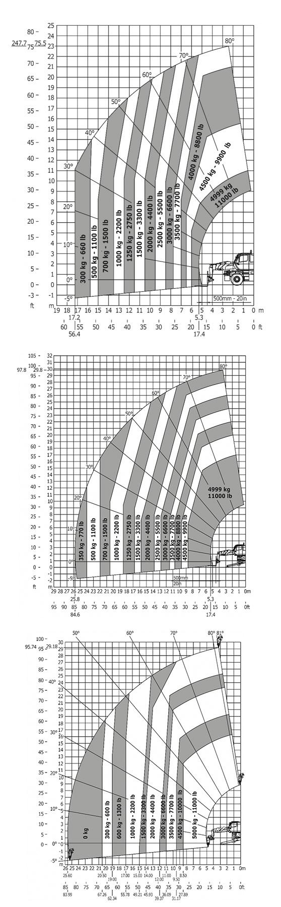 Schön Fahrgestell Diagramm Zeitgenössisch - Schaltplan Serie Circuit ...