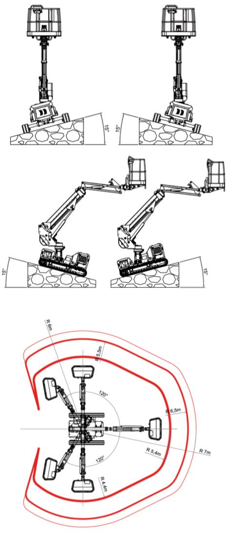 Teleskopbühne 12m Neigung