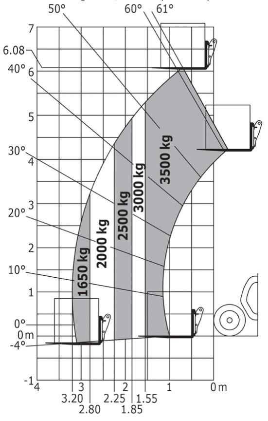 stapler-6m-3,5t